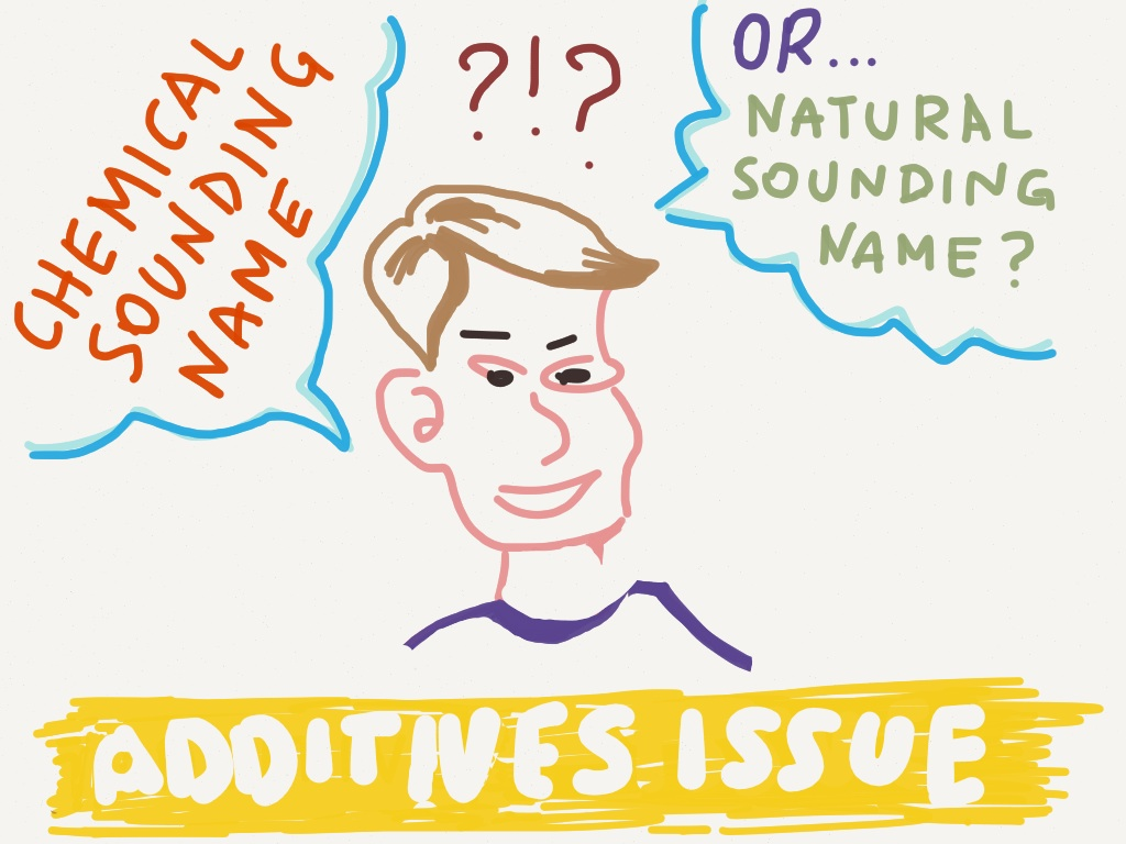 additives_issue