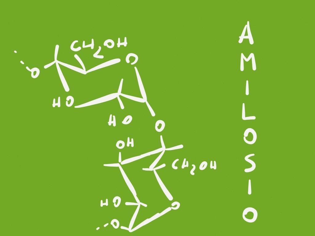 amilosio