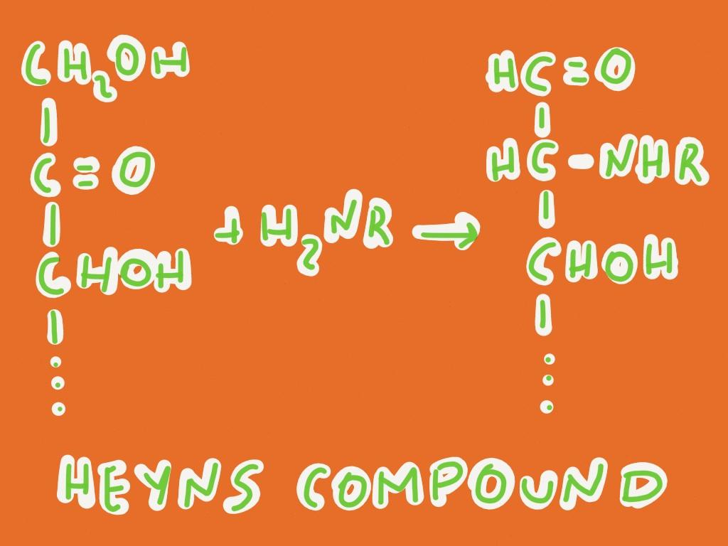 composti di Heyns