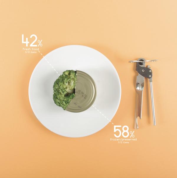 design-for-food-10