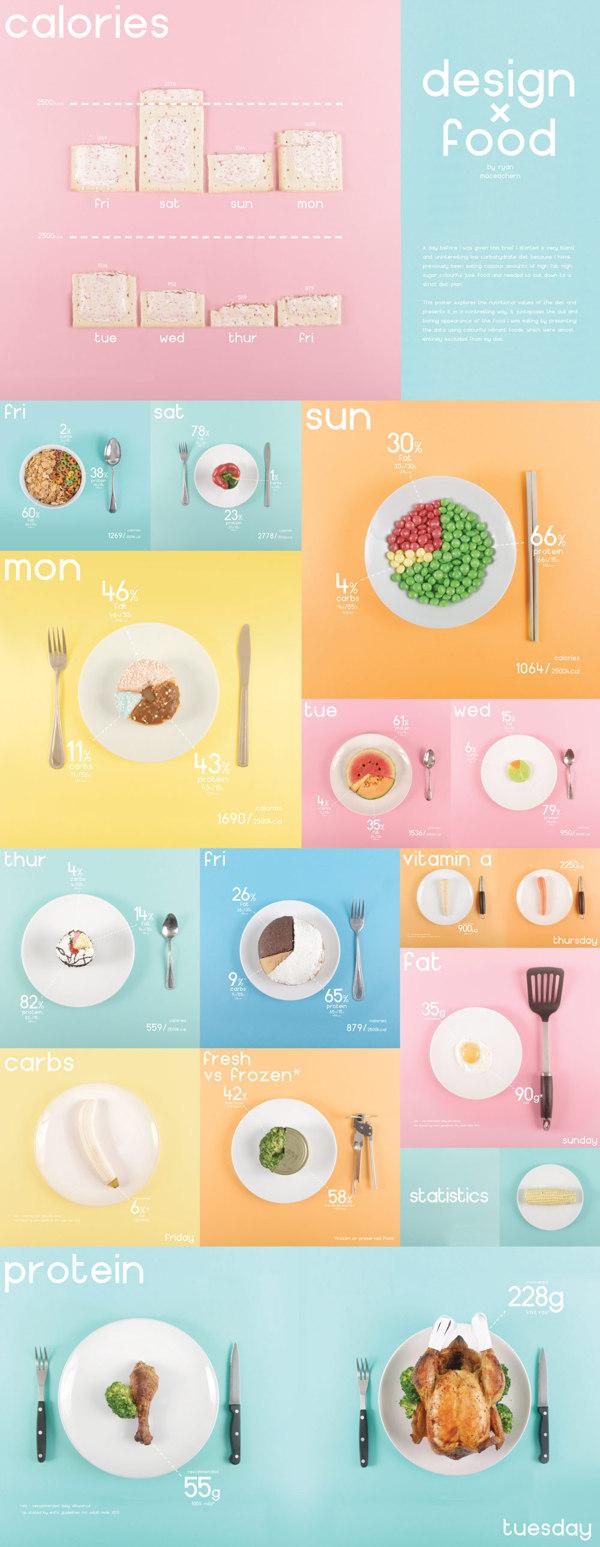 design-for-food-2