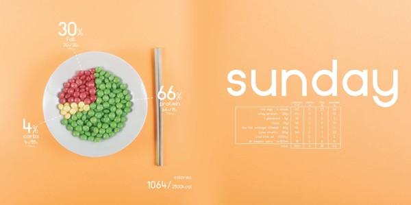 design-for-food-3
