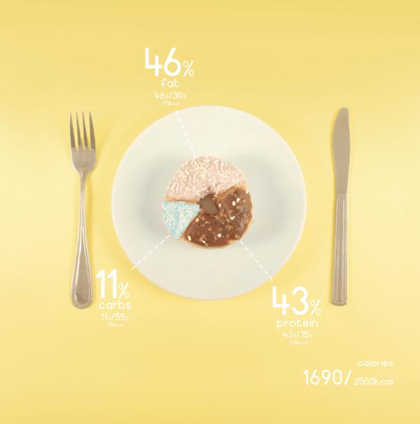 design-for-food-5