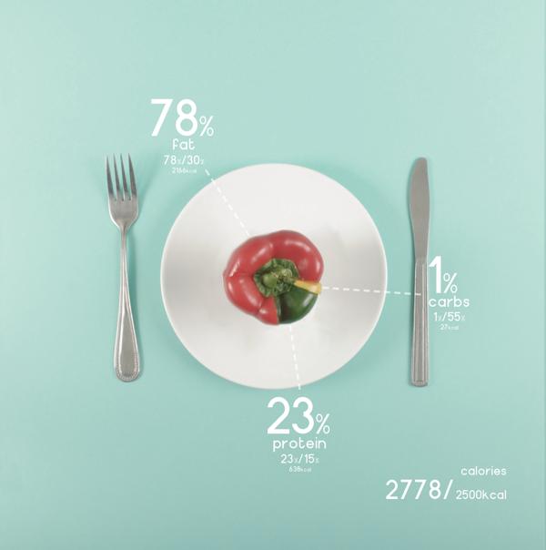design-for-food-6