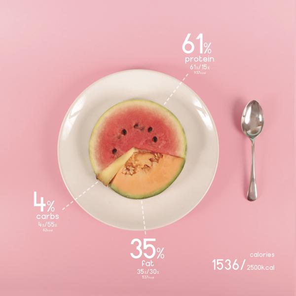design-for-food-7