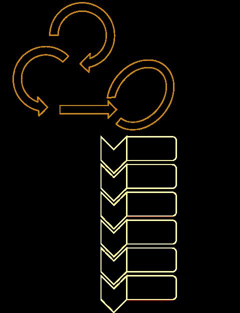 processo produzione pane